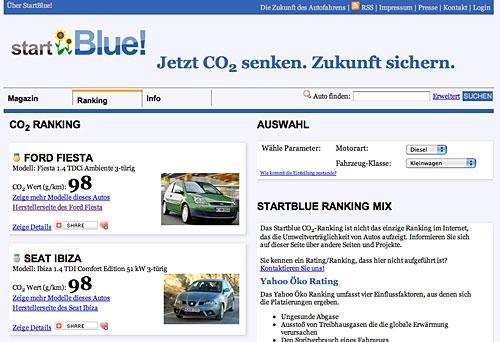 CO2-Ranking auf startblue.de